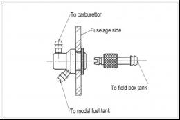 Schnelltankventil Betankungsventil Tankventil Typ 1  Benzin Methanol